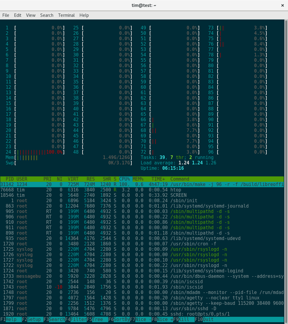 Screenshot of htop showing one core in use and 95 idle.